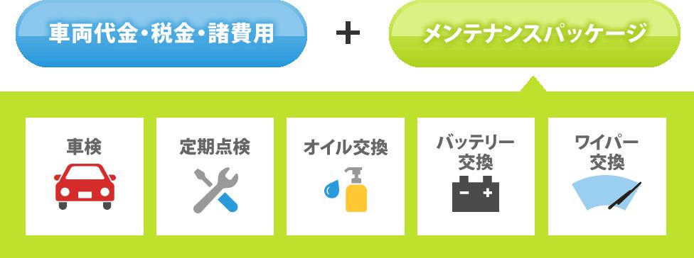 車両代金・税金・諸費用+メンテナンスサービス